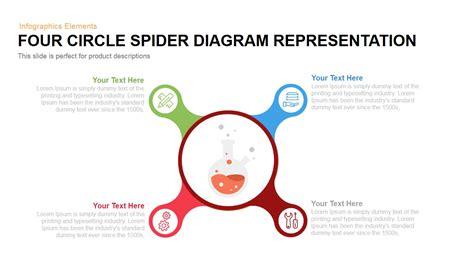 circle spider diagram representation powerpoint keynote