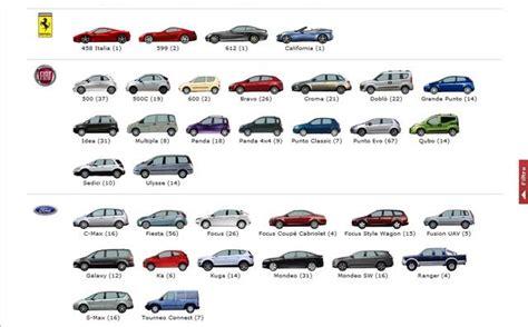 listini auto al volante alla ricerca dell auto con il listino di alvolante it