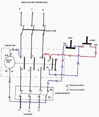 Electricalelectro Direct Line Dol Motor Starter