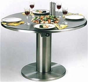 Sideboard Mit Tischfunktion : buffet goumet tisch ~ Michelbontemps.com Haus und Dekorationen