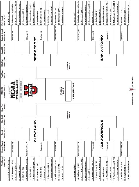 espncom ncw  womens ncaa tournament bracket