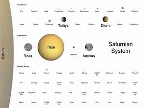 All Planets Diameter of 8 - Pics about space