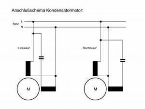 Drehzahlregelung 230v Motor Mit Kondensator : kondensatormotor wikipedia ~ Yasmunasinghe.com Haus und Dekorationen