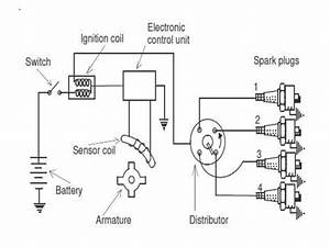 Ignition System Of Si Engine