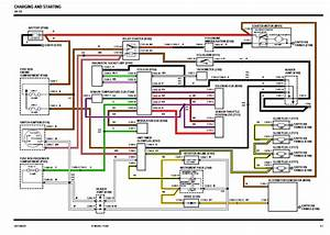 Land Rover Series 2a Wiring Diagram Series Parallel Pickup Wiring Diagrams Wiring Diagram