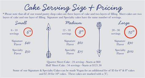 Number 4 Cake Template by Number 6 Template For Cake Number Number 6 Cake Template