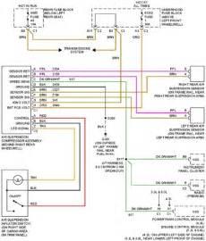 similiar chevy trailblazer headlight harness keywords trailblazer radio wiring diagram 2003 chevy trailblazer headlight