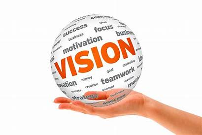 Vision Leadership Company Business Collected Links Organization