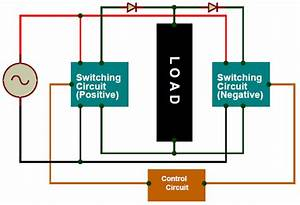 What Is Cycloconverter  U2013 Types  Working Principle