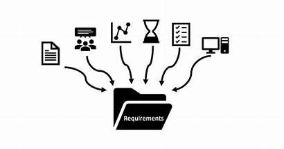 Requirements Business Document Written Sysco Spoken