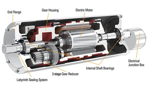 Electric Motor Components by Thinking Inside And Outside The Box 2016 06 27 Food
