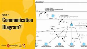 What Is Communication Diagram
