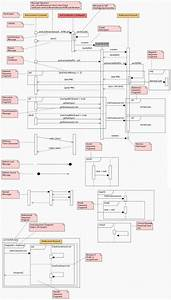 Uml Class Diagram Notation Cheat Sheet