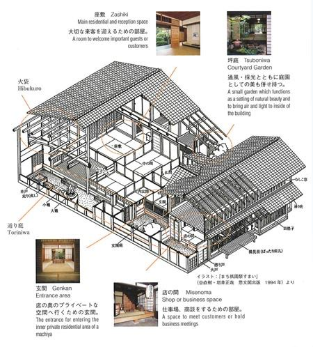 house plans with open floor plan machiya revival in kyoto chapter 1
