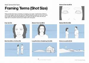 A Beginner U0026 39 S Guide To Camera Shots And Angles