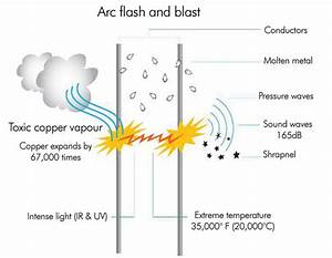 arc flash data collection and system modelling ee publishers With arc flash temperature