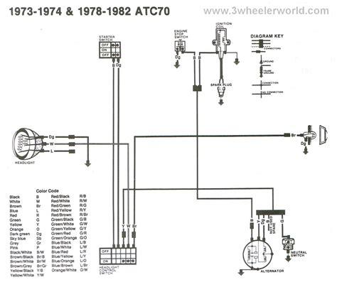 Atc Wiring Diagram Honda Talk Dumont Dune Riders