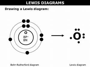 How To Determine The Lewis Dot Structure Of O2 Quora