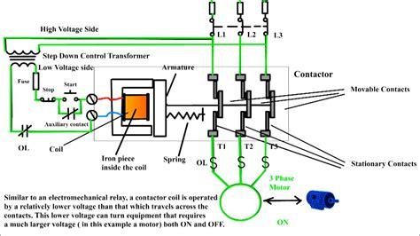 iec motor starter size chart impremedianet