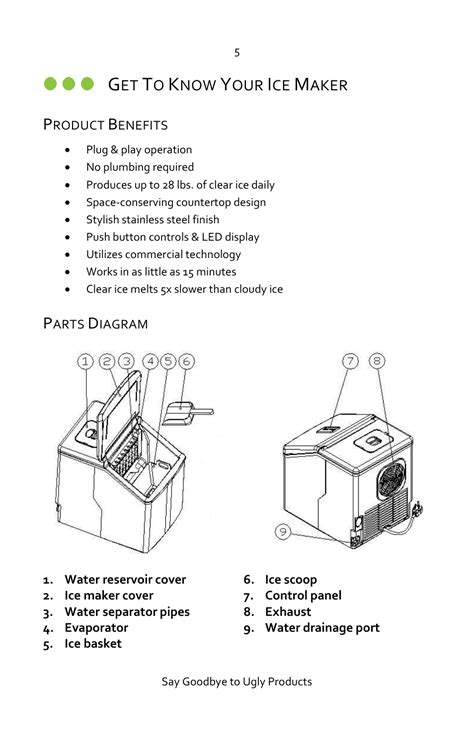 ice maker product benefits parts diagram luma comfort imss manual user
