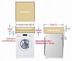 Waschmaschine Maße Miele : wa m bel alternative ~ Michelbontemps.com Haus und Dekorationen