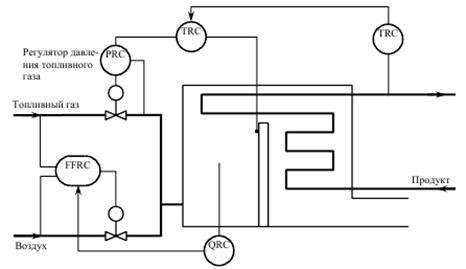 НИИАчермет – систем контроля содержания кислорода в дымовых