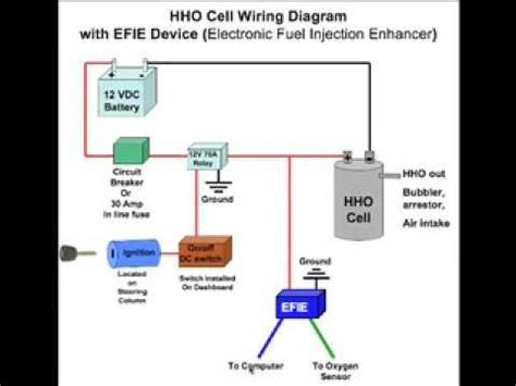 wiring diagrams for hho cells hho hydrogen test save