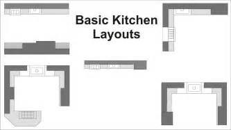 small bathroom renovation ideas pictures types of kitchen layout zitzat with regard to different