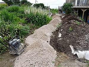 sentier de jardin amenager des chemins passages ou With jardin gravier comment faire 4 allee de jardin amenager des allees chemins ou sentiers
