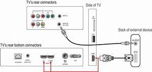 40pfl6606d  77 Philips 6000 Series Smart Led Tv 40pfl6606d