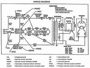 Telecaster Wiring Diagram Emerson