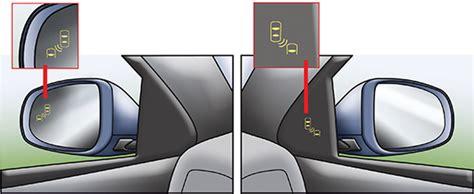 blind spot indicator blind spot monitor more my car does what