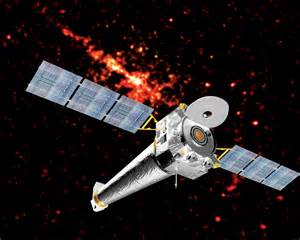 Chandra Satellite in Explore the Universe | National Air ...