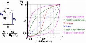 Potentiometer Widerstand Berechnen : spannungsteiler belastet und unbelastet rechner db anpassung berechnung berechnen schaltung ~ Themetempest.com Abrechnung