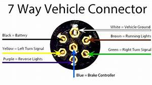 Trailer Light Wiring Diagram Australia