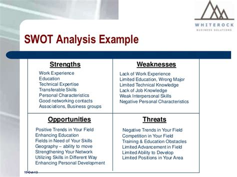 And Blue Analysis by Solved Conduct A Swot And Pest Analysis For The Comapny B