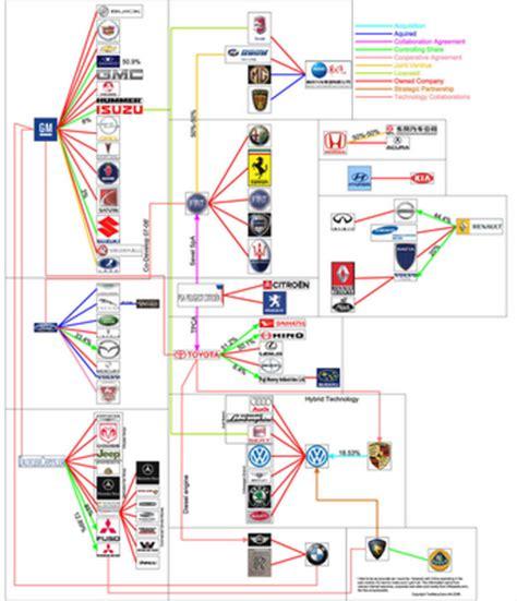 car logos car companies
