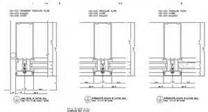 kawneer curtain wall details probrains org