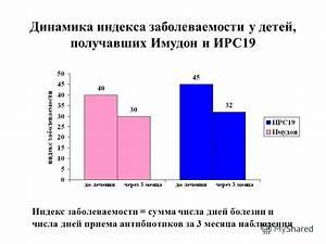 Гипертония у детей 3 месяца