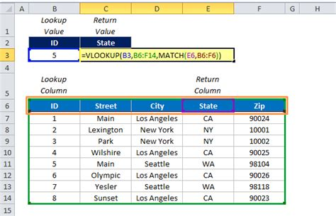 finction for creating an array from multiple form posts how to use vlookup match advanced excel tips tricks