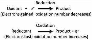 Redox Reaction In Terms Of Electron Transfer Reaction