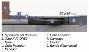 Siphon Douche Extra Plat : sol pr t carreler panodur extra plat lazer ~ Dailycaller-alerts.com Idées de Décoration