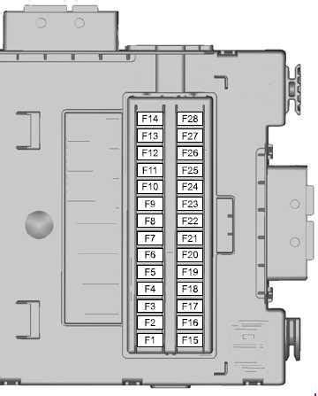 Ford Max Fuse Box Diagram Auto Genius