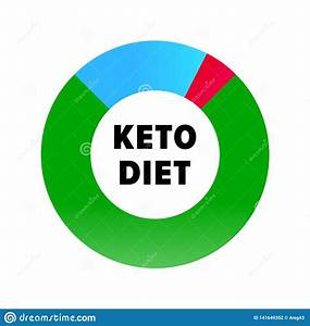 Ketogenic Diet Infographic Icon  Keto Healthy Diet Protein