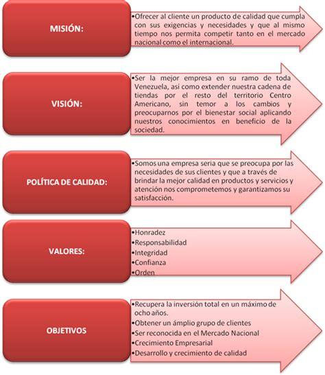 si e social de modelo de empresa de producción social como activador
