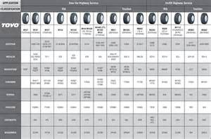 Truck Tire Size Comparison Chart