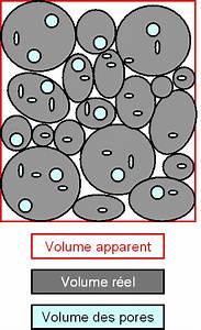 Masse Volumique Terre Végétale : masse volumique wikip dia ~ Melissatoandfro.com Idées de Décoration