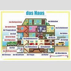 Learn Foreign Language Skills German Rooms Wall Chart