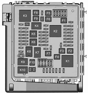 Gmc Acadia  2016 - 2017  - Fuse Box Diagram