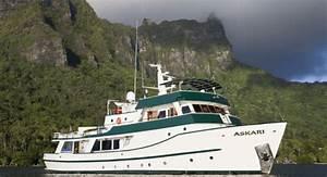 Charter Askari To Tour French Polynesia The Howorths